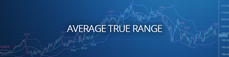 ATR indicator and trading strategies